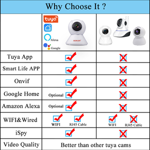 Image 2 - KONLEN Tuya 1080P WIFI Indoor IP Kamera PTZ HD Für Wireless Home Security Smart Leben APP Google Assistent Amazon alexa Unterstützung
