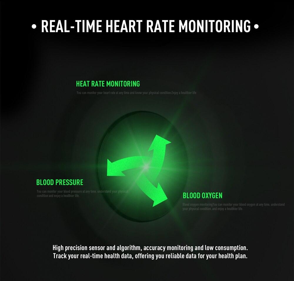 monitor de frequência cardíaca e pressão arterial pulseira para iPhone