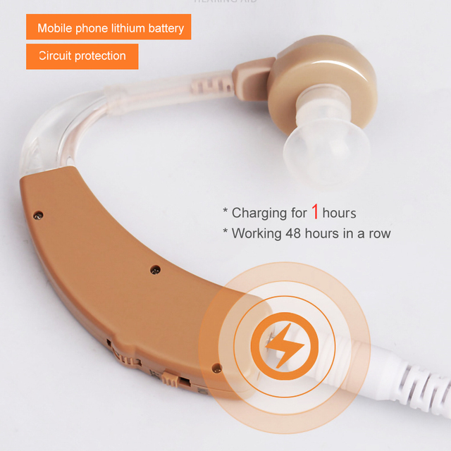 Cofoe Hearing Aid Rechargeable Hearing Aids Mini BTE Invisible USB Ear Aid Sound Amplifier For The Elderly Care Deaf Hear Aid 2
