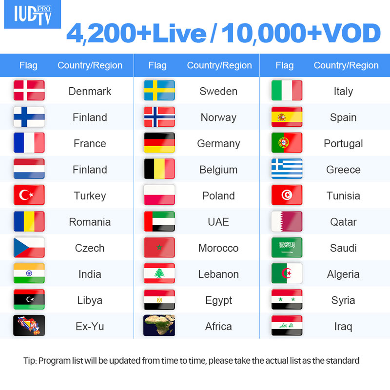 Image 2 - Leadcool Pro Android 8.1 TV Box Iptv France RK3229 1GB 8GB IUDPRO Iptv Subscription Greece Arabic Spain IP TV Netherland Sweden-in Set-top Boxes from Consumer Electronics
