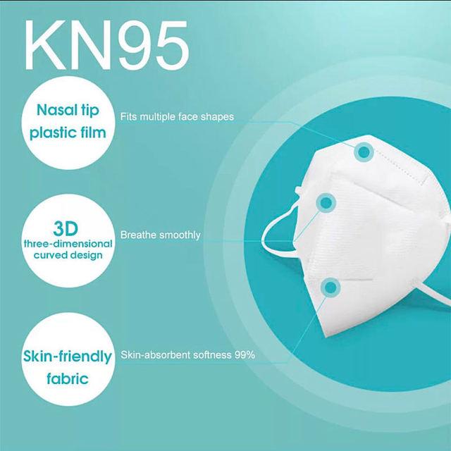 mask KN95 N95 mask Anti flu Virus dust formaldehyde fog smog smell Bacteria proof PM2.5 mouth mask 1