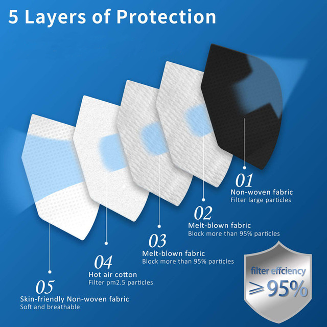 10-100 Pieces KN95 Black Masks 5 Layers CE FFP2 Dust Masks Face Protective Mascarillas Filter Respirator FPP2 FFP3 Reusable mask 4