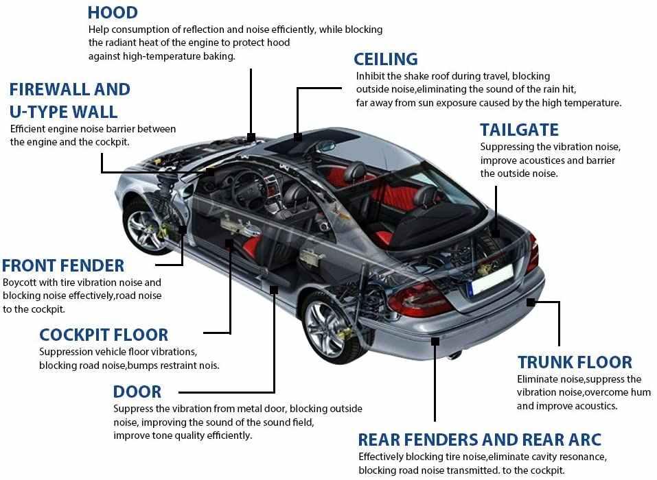 1 لفة 200 سنتيمتر x 50 سنتيمتر 3 مللي متر-30 مللي متر سيارة الصوت برهان التخفيت Upgarded سيارة شاحنة مكافحة الضوضاء الصوت العزل القطن الحرارة مغلقة خلية رغوة