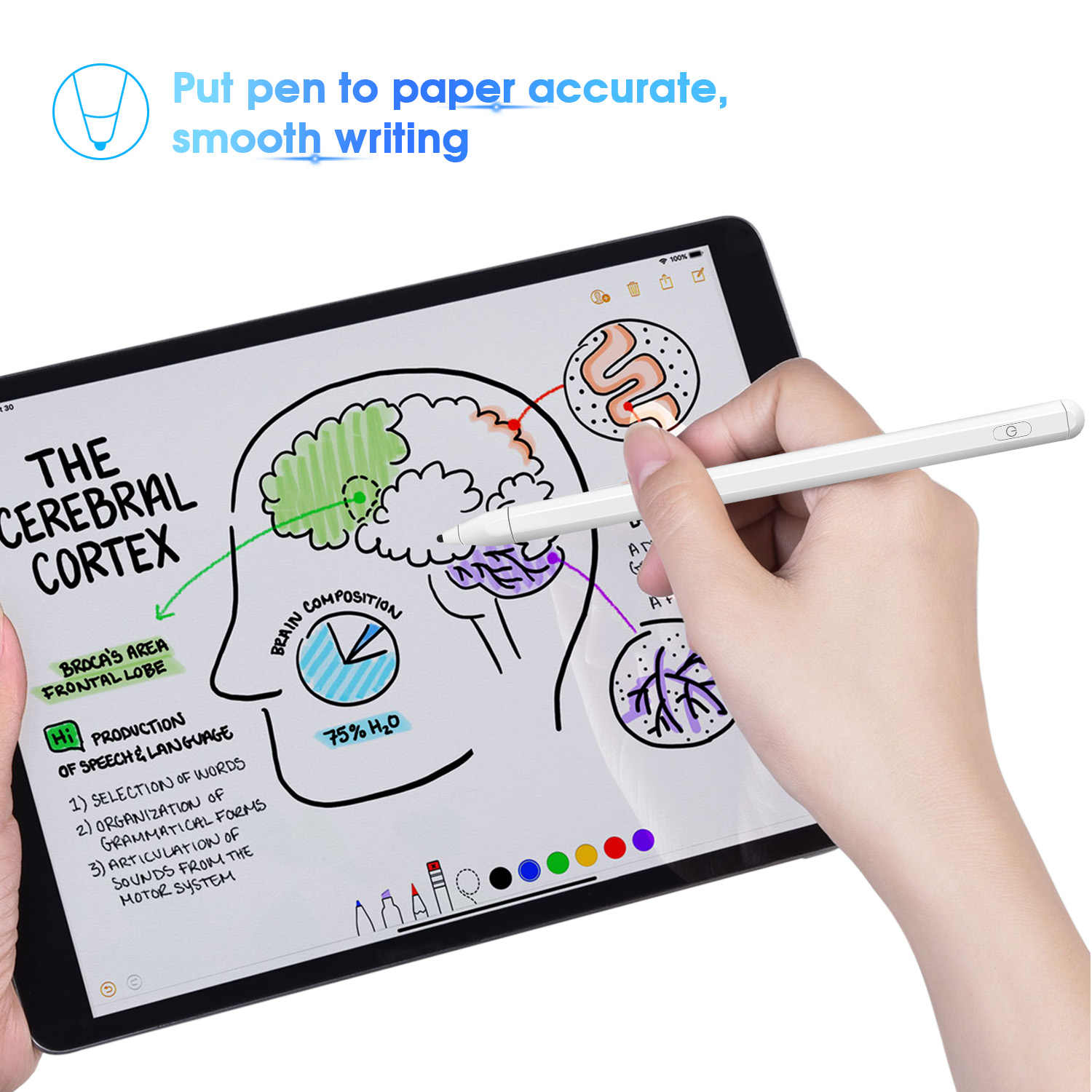Goojodoq untuk Apple Pensil 1 2 Universal Pena Stylus Pencil untuk iPad 2018 Air 2 iPad Pro 11 12.9 Pensil pen Tablet Ios Android