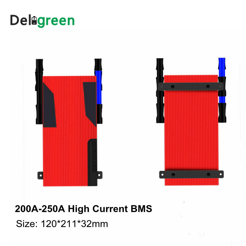 250A-size