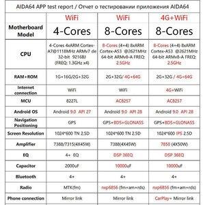 Image 5 - Pour Mazda 3 2004 2013 maxx axela android 9.0 voiture DVD GPS Radio stéréo 1G 16G WIFI carte gratuite Quad Core 2 din voiture lecteur multimédia