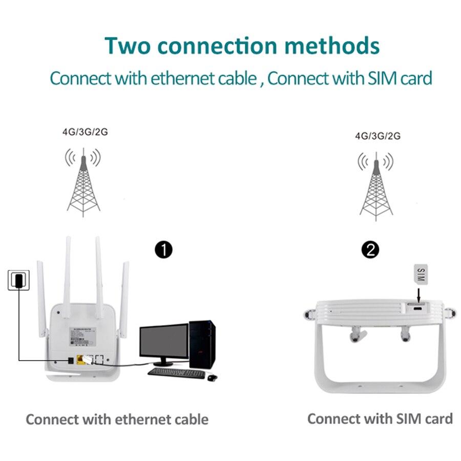 4g wifi roteador sim cartão desbloquear 300mbps