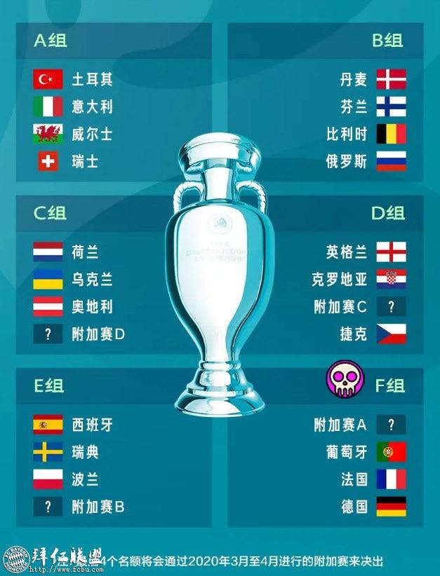 2020欧洲杯分组 近3届世界大赛冠军德葡法同组2