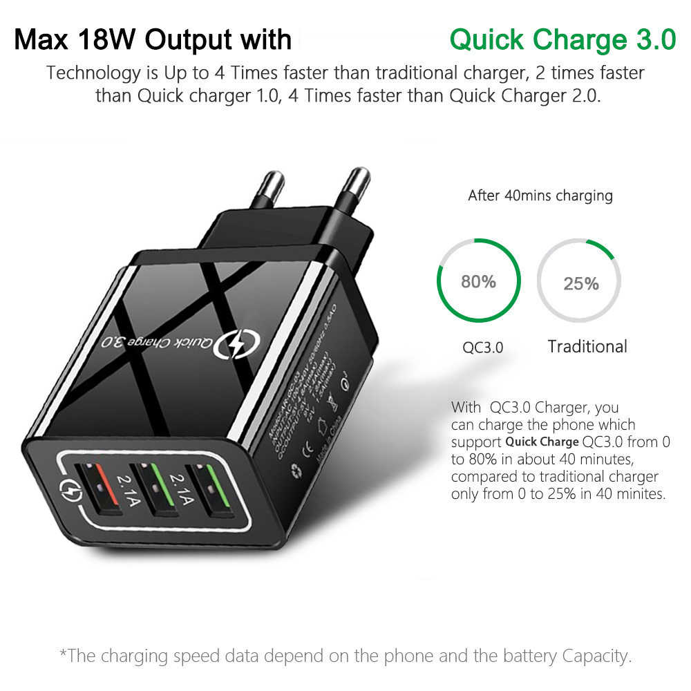 XEDAIN 高速充電器の Usb 電話充電器急速充電 QC3.0 5 V/3A EU/米国プラグ壁の充電器 huawei 社 iphone サムスン Xiaomi 充電器