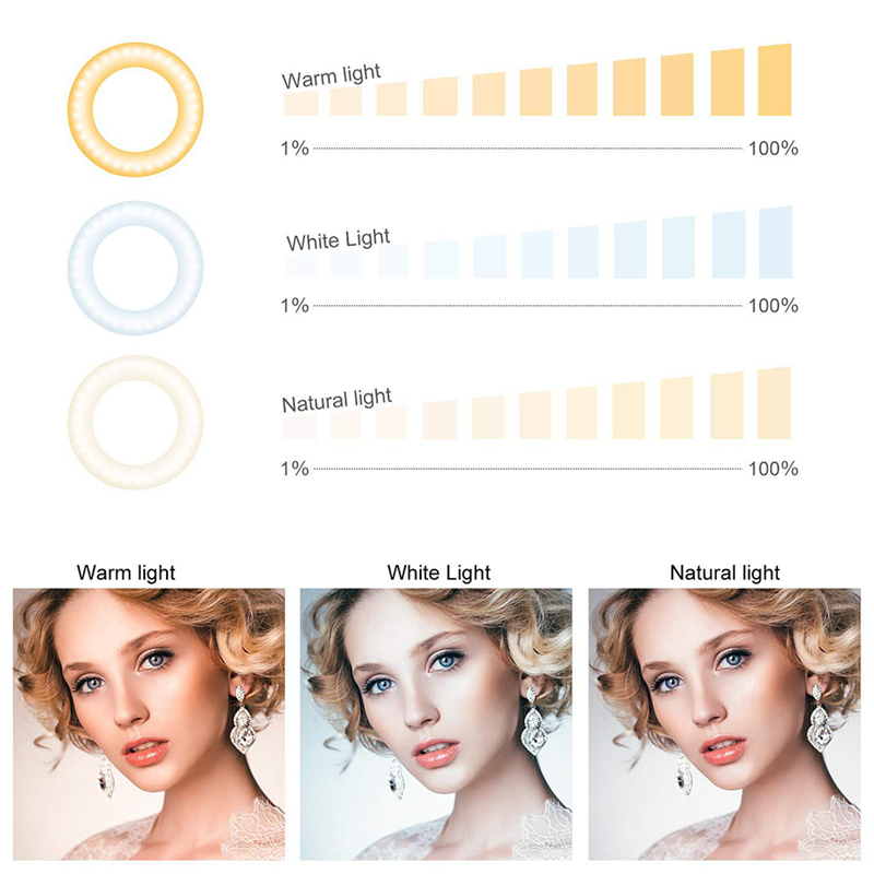cheapest LED Selfie Fill Light Mobile Phone Ring Light Dimmable Lighting Ring Lamp for Makeup Live Streaming Video Light for Phone Xiaomi