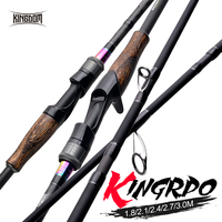 Kingdom 2019 KING PRO Fishing Rods High Sensitive 2pc Top Tip or Multi section Spinning and Casting Feeder rod Fast Travel Rods