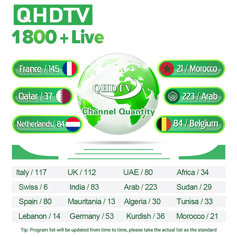 1 Year IPTV Code QHDTV Subscription Abonnement M3U Europe Iptv France Arabic Belguim French IP TV For Android Smart TV M3U