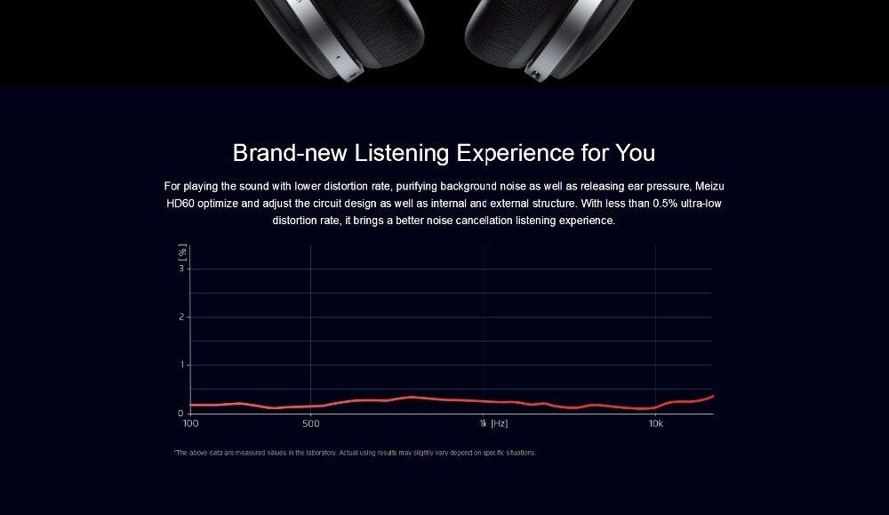 Meizu-HD60-Noise-Cancelling-Headphones---Meizu_20200820145548_11