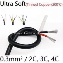 Square 0.3mm Ultra Soft Sheath Wire 2 3 4 Core Silicone Rubber Cable Insulated Flexible