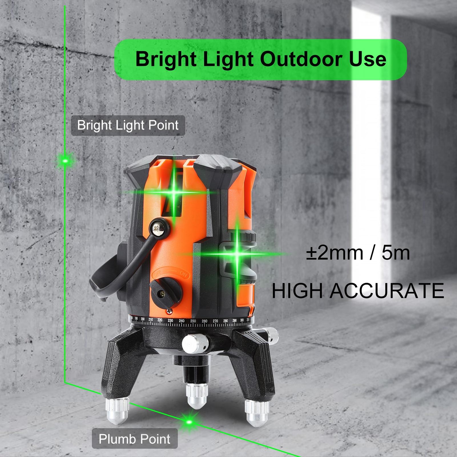 Níveis de laser