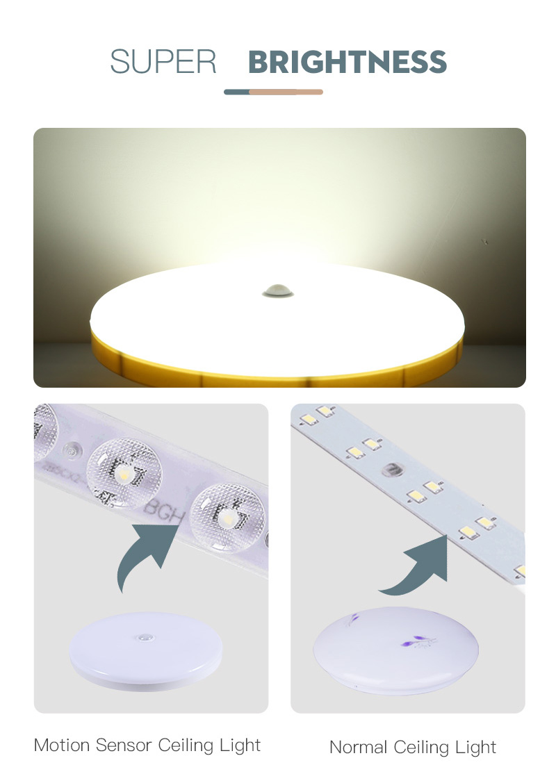 H284b1cce628e44ff9476b91613a5601aB Led Ceiling Light Motion Sensor Ceiling Lamp 220V LED Round Lamps Kitchen Lamp Surface Night Lights For Indoor Lighting