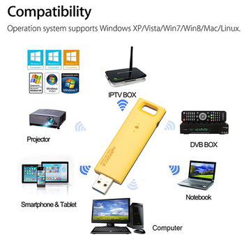 USB 3.0 WiFi Wireless Network Card 1200Mbps 802.11 b/g/n Free Driver LAN Adapter Antenna for Laptop PC Mini Wi-fi Dongle usb 3 0 wifi wireless network card 1200mbps 802 11 b g n free driver lan adapter antenna for laptop pc mini wi fi dongle