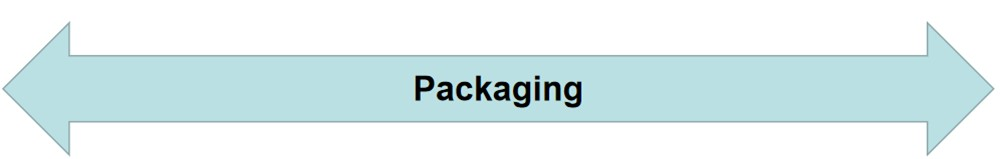 packaging_