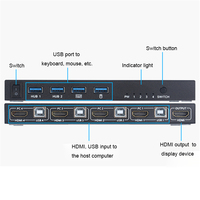 HDMI 2.0 KVM 4 Ports Switcher Computer Host Support 4K 60Hz Monitor TV Mouse Keyboard Type A Type B USB HDMI input&output