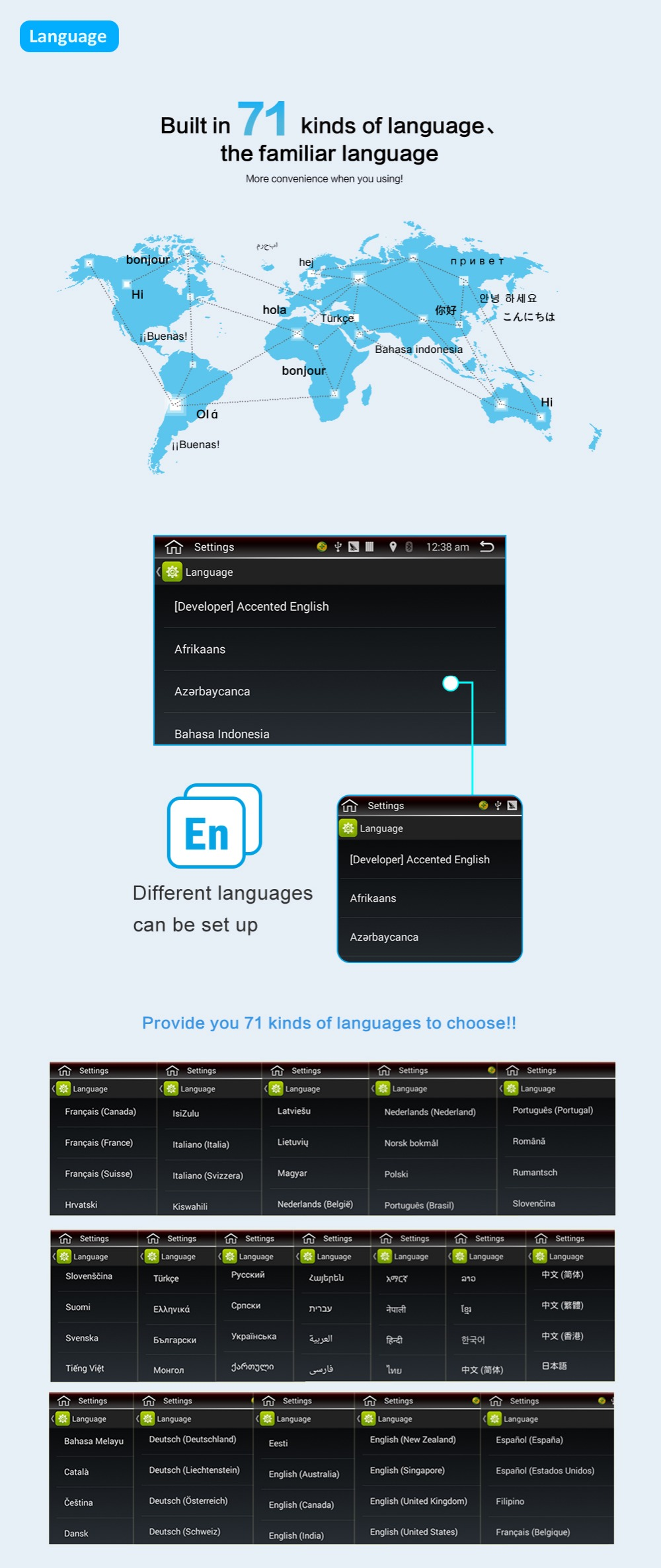 Bluetooth Android din Last 8