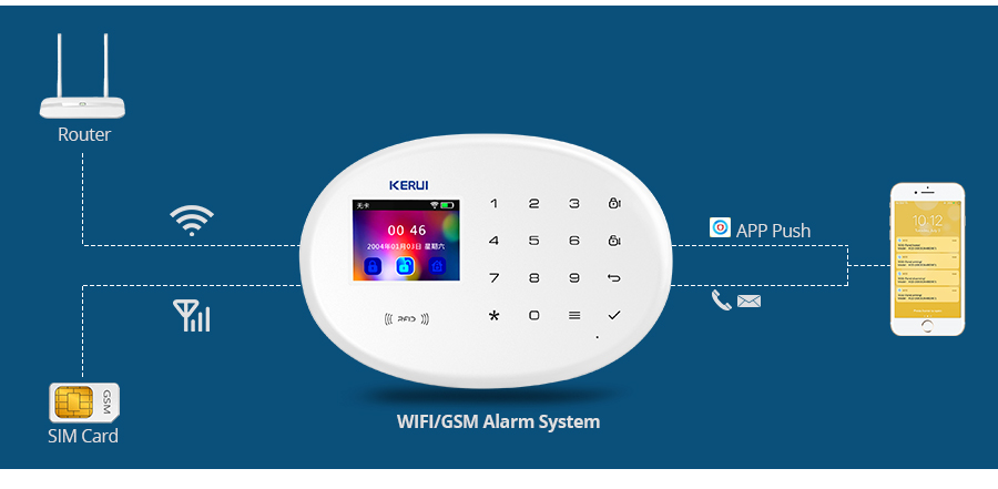 H287fd065b1604a5085bad7e8b65fff8ee - Home Security Protection Alarm KERUI W20 And W18  2.4G WIFI Wireless Network APP Control Tamper Alarm System