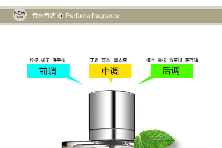 100ml Original Men Perfume Fresh Long Lasting Eau de Toilette Temptation Pheromones Male Cologne Parfum Spray Bottle Fragrance