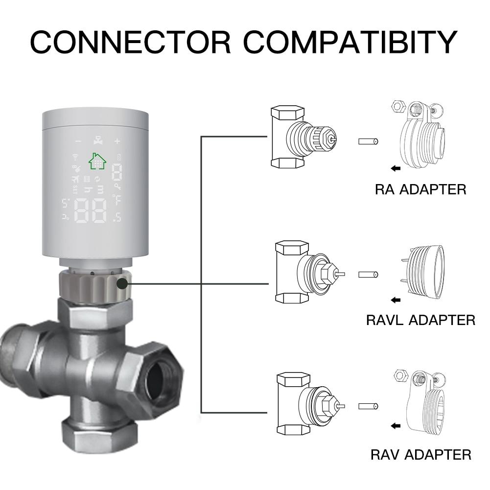 válvula de radiador de controle de aplicativo