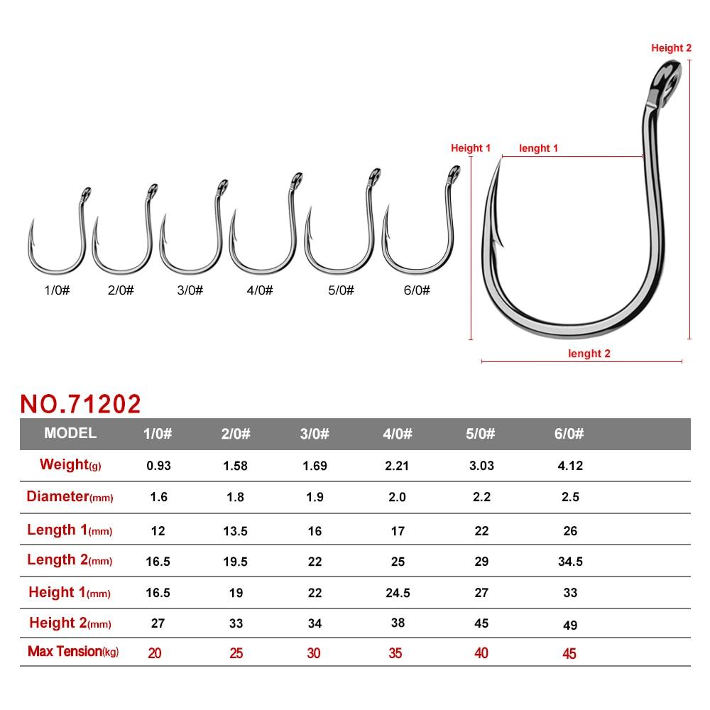 Details about  /Lots100pcs Super Sharp Fishing Hook Strong High Carbon Steel Jig Fishhook HOT