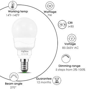 Image 3 - Rgbw Led Lamp 21key Infrarood Controller Smart Bulb Lamp Multicolor Dimbare Kleur Veranderende Led Nachtlampje Ac 110V/220V