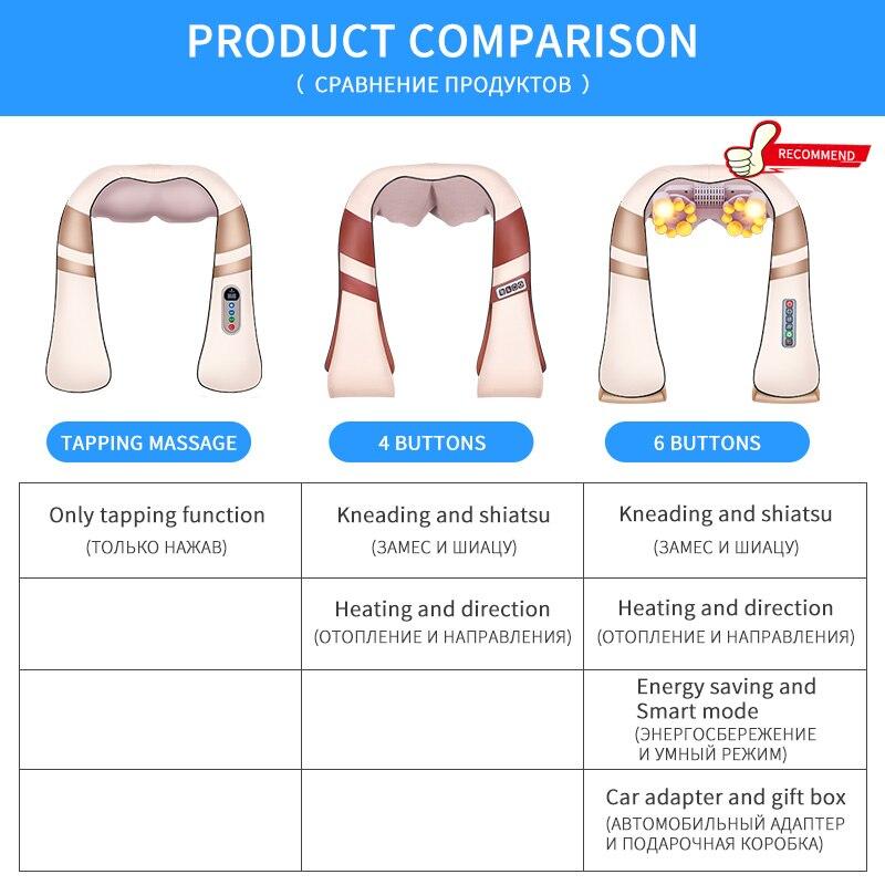 jinkairui u shape electrical shiatsu body shoulder neck and back  4d kneading infrared massager