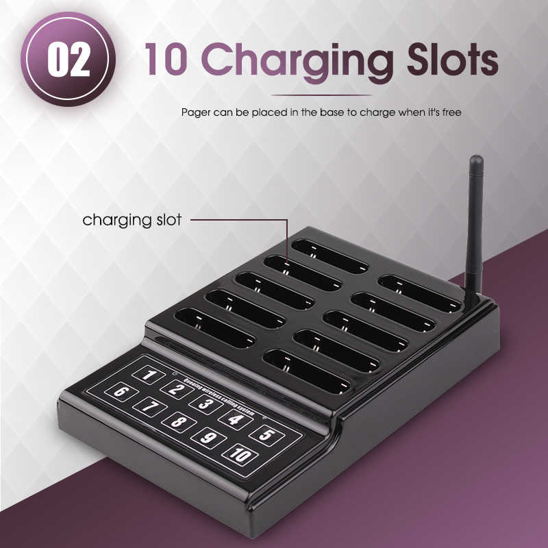 RETEKESS Restaurant Pager Wireless Waiter Paging Queuing Calling System Buzzer pager for guest For church pet hospital