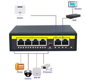 5 Port 10/100/1000Mbps Network Switch 802.3af Switch For Lift IP Camera 4POE and 1 Uplink Ethernet Support Extend 100m