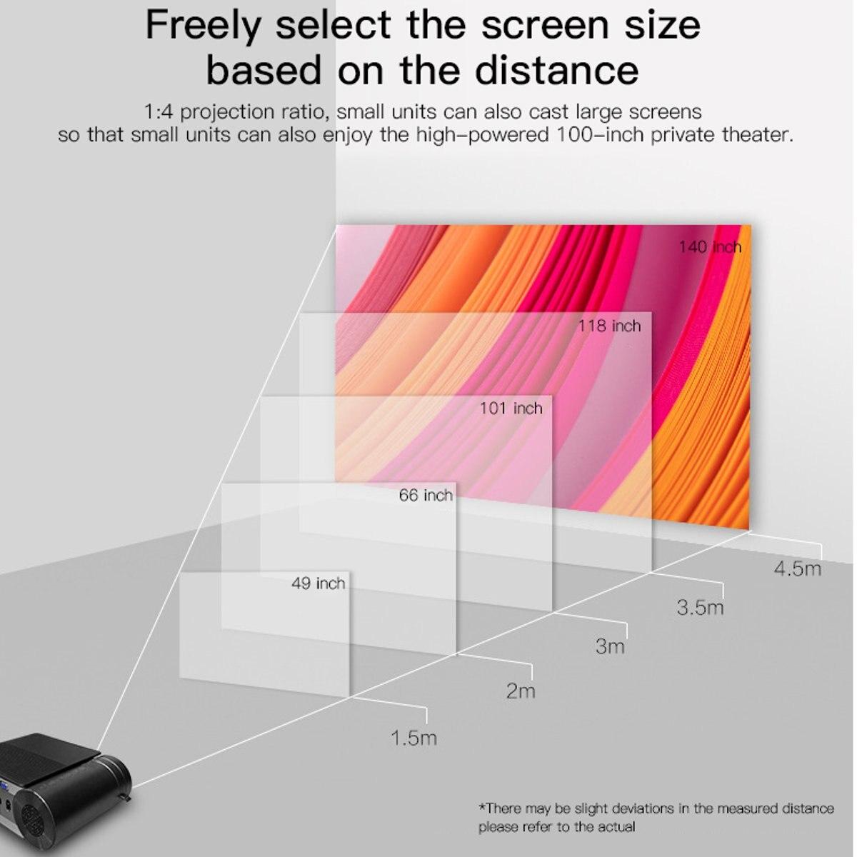 4K 3800 Lumes светодиодный мини-проектор видео проектор портативный для домашнего наружного кинотеатра Поддержка HD Дисплей для iPhone/Android