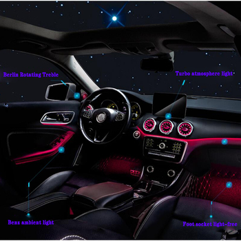 For Mercedes-Benz GLA / CLA200 / 220/260 atmosphere lights atmosphere lights modified Berlin sound rotating treble