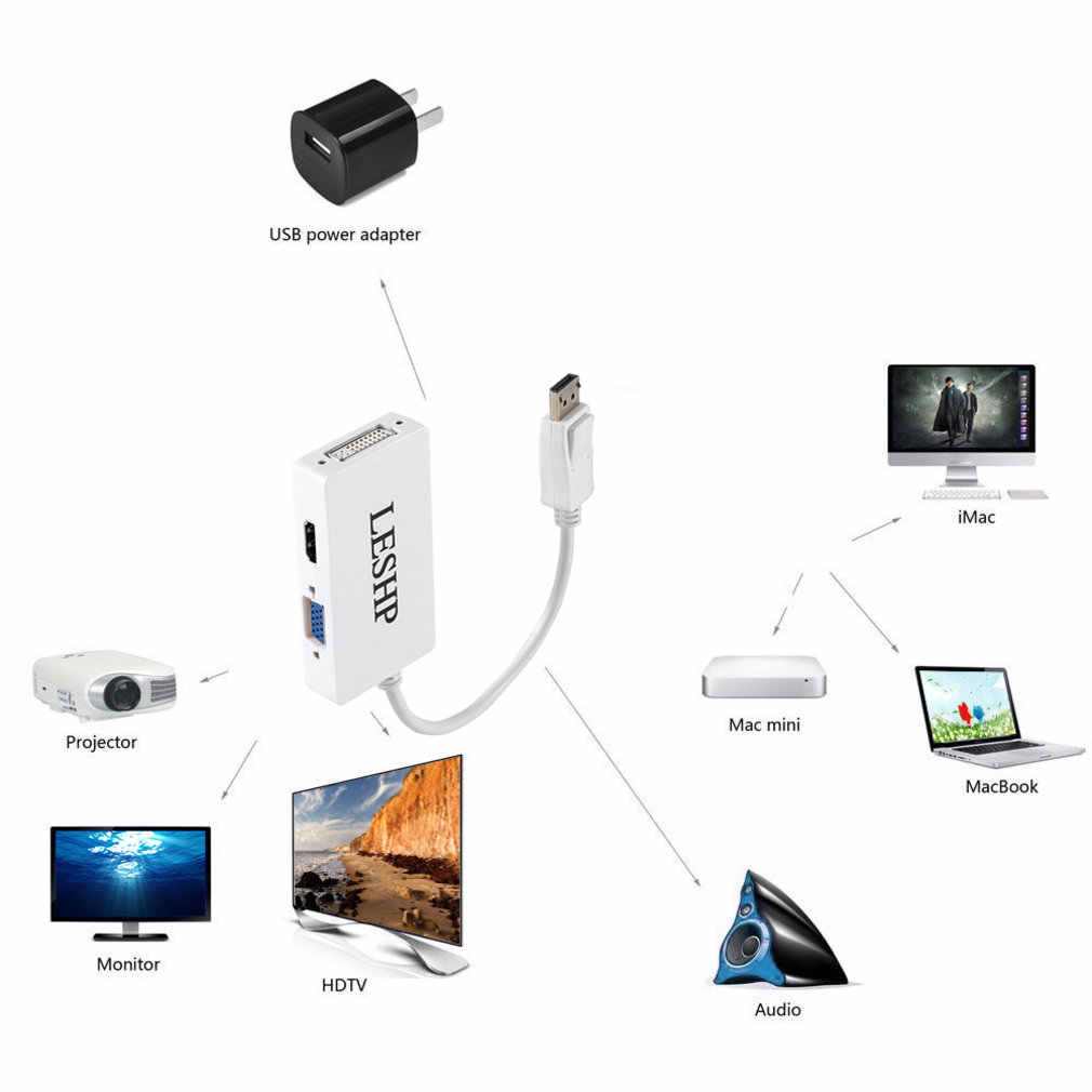 3 In 1 Thunderbolt Mini Tampilan Port Mini Dp Male TO HDMI Dvi Vga Female Adaptor Converter Kabel untuk Apple macbook Air Pro MDP