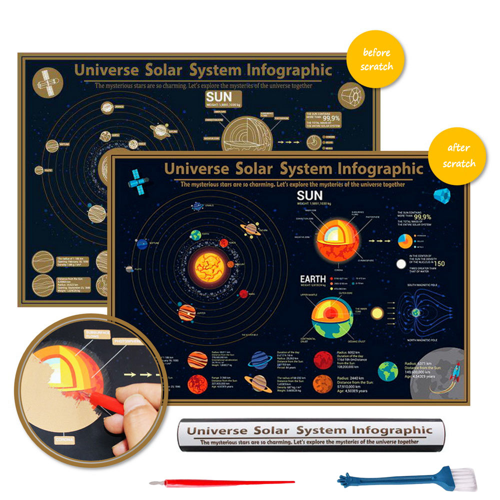 Big Size Scratch Map Deluxe Gold Foil Black Scratch Universe Solar System Map Wall Sticker Poster Home Decoration For Kids Gift