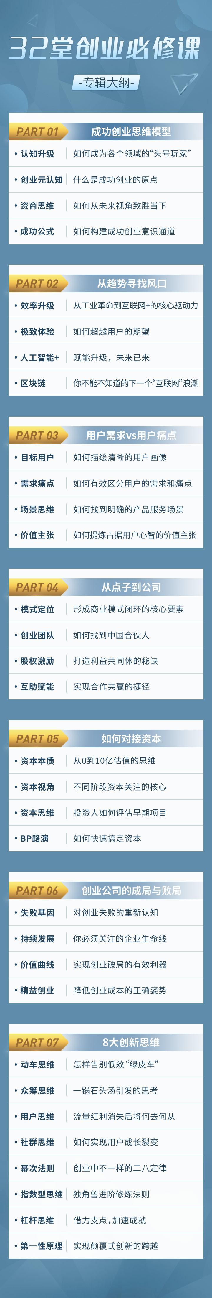 曹清的32堂创业者必修课