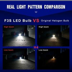 Image 3 - CN360 2PCS H7 9005 HB3 9006 HB4 H4  H11 Canbus LED  Headlight Bulb 10000LM 6500K 45W 12V Car Light for Audi for BMW for All Cars
