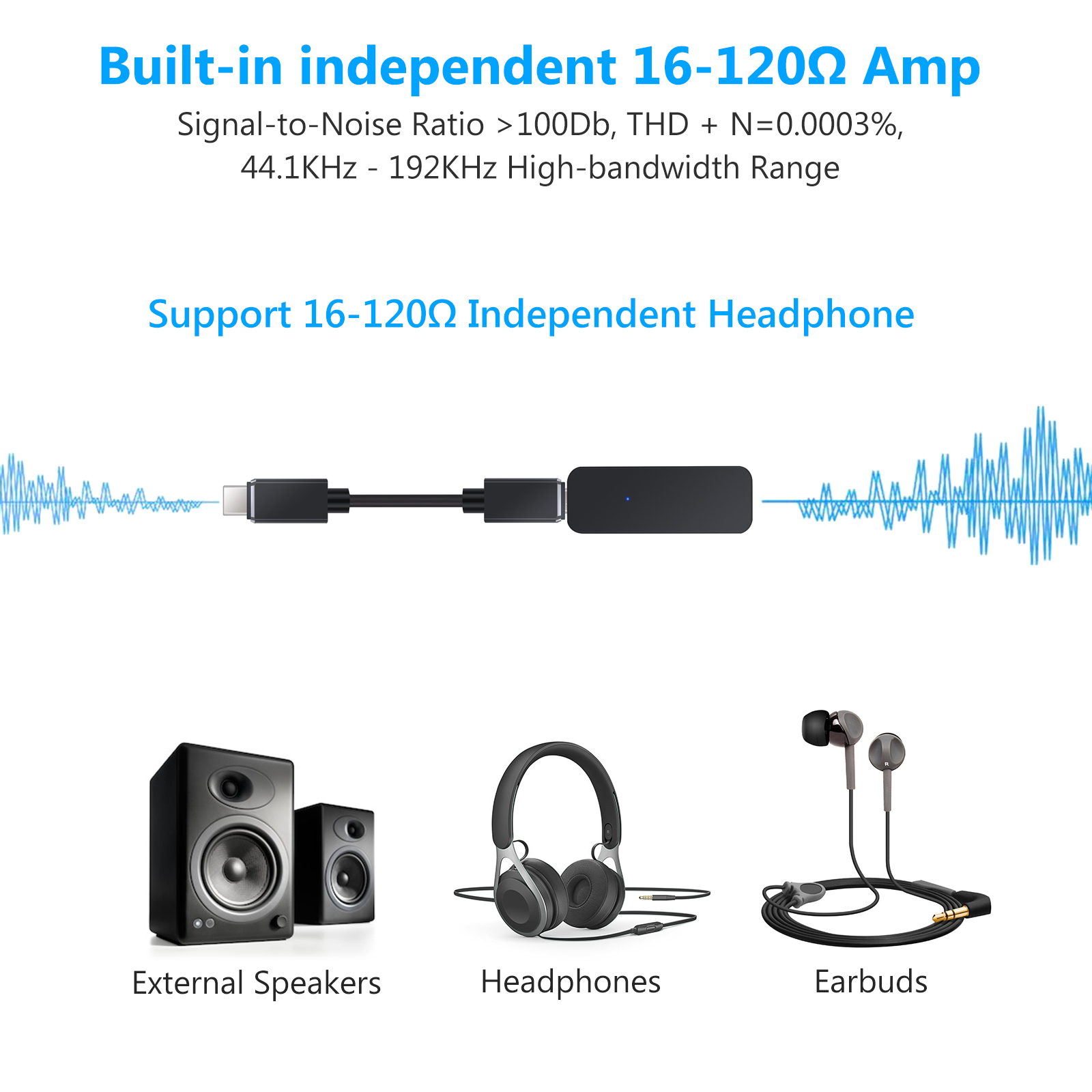 eSYNiC 192kHz USB C to 3.5mm DAC Converter Portable Headphone Amplifier Type C to 3.5mm Headphone Adapter Amp For Android iphone 2