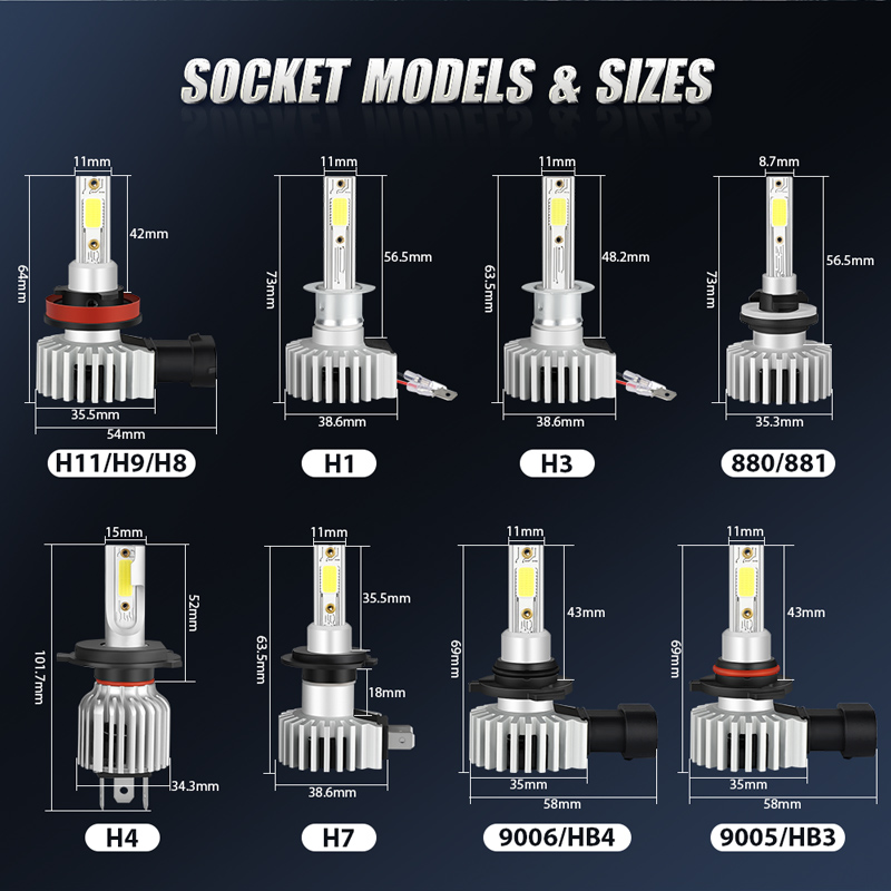 CREE mini led headlight bulb (6)