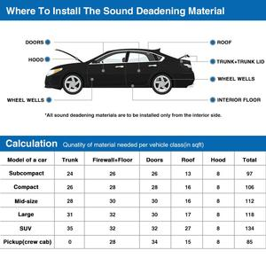 Image 5 - X AUTOHAUX 3mm/5mm/8mm/10mm עובי רכב קליטת קול רעש חום הגהה בידוד תא קצף כותנה Deadener Mat