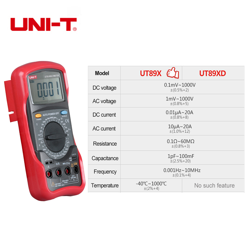 Current Resistance Professional True Diode RMS Capacitance Tester Multimeter NCV UT89X AC 20A UNI DC Voltmeter T Digital