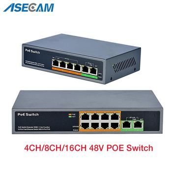 xinray brand new 8 port poe switch 10 100m ieee802 3 max distance 150m for ip camera security nvr system 2 rj45 lan port High quality CCTV 48V PoE Switch Professional for IP Camera 2+4 Port 8 Port 10/100Mbps PoE injector Power over Ethernet
