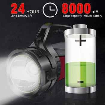 Super bright LED Rechargeable Searchlight USB LED flashlight 2 side night light lamp hand Handle Spotlight Ultra-long Standby