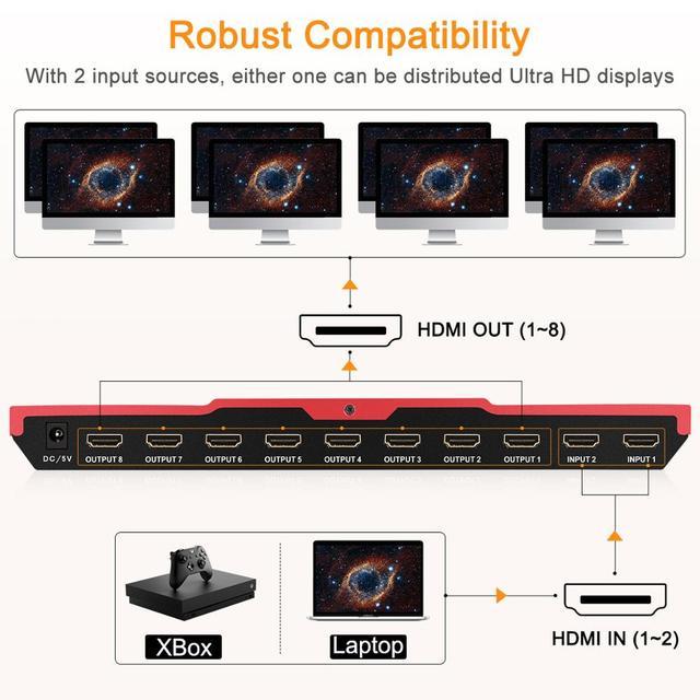 TESmart commutateur HDMI répartiteur 2 en 8 sortie HDMI commutateur 4K 60Hz 2.0