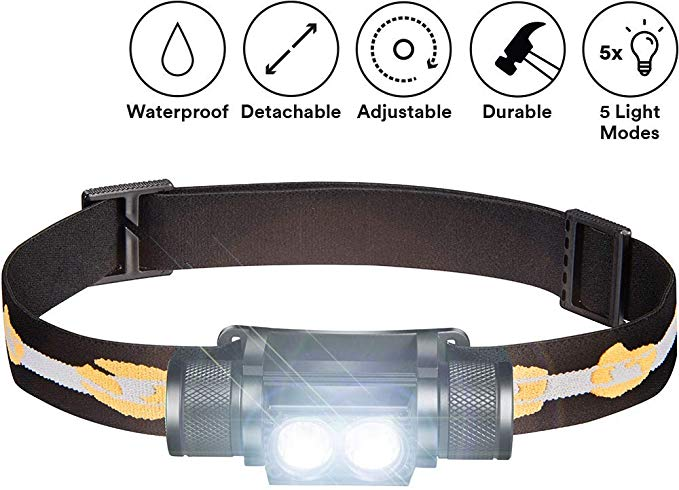 1000 Lumen Rechargeable 2x CREE LED W/ 2200 MAh Battery - Lightweight, Durable, Waterproof And Dustproof Headlight - Am