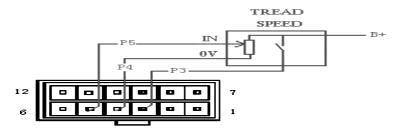 24v 36v 48v 300A 400A контроллер постоянного тока для коллекторный двигатель постоянного тока, постоянный магнитный, серия электродвигатель