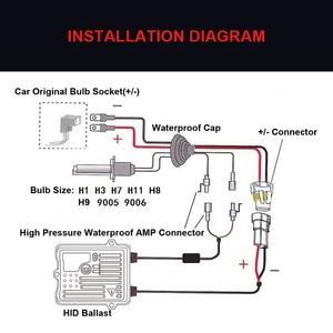 Image 5 - 1PC 70W 55W 35W HID Slim Ballast F7 Q5 Fast Bright C5 Error Free CANBUS Ballasts Control H1 H7 H8 H9 H11 9005 9006 H4 Headlight