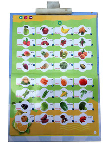 Image 5 - Arabic English Reading Book Multifunction Learning E book for Children,fruit Animal Cognitive and Daily Duaas  Islam Kids