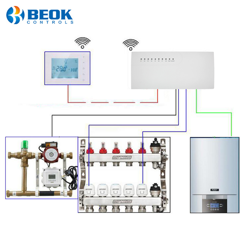 BOT-X306 Smart Gas Boiler Wireless thermostat for 8 Sub-chamber Wireless Hub Controller Central Control Unit Floor Heating
